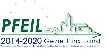 Brüssel genehmigt ELER-Förderprogramm für den ländlichen Raum